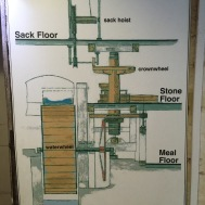 Visitors are able to explore all three floors of the drafty mill, but seeing things live made it all make sense.
